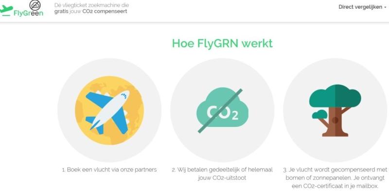 Screenshot FlyGRN
