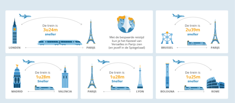 b_800_0_16777215_00_images_stories_bedrijfinbeeld_infographicgoeuro.png